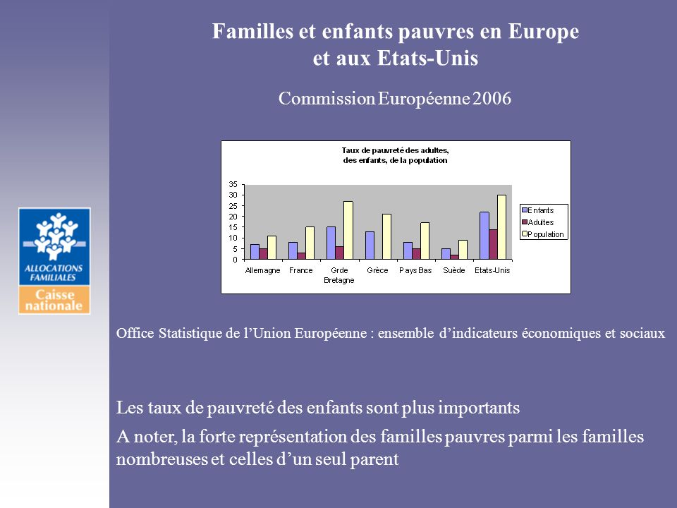 Familles et enfants pauvres en Europe et aux Etats-Unis Commission Européenne 2006