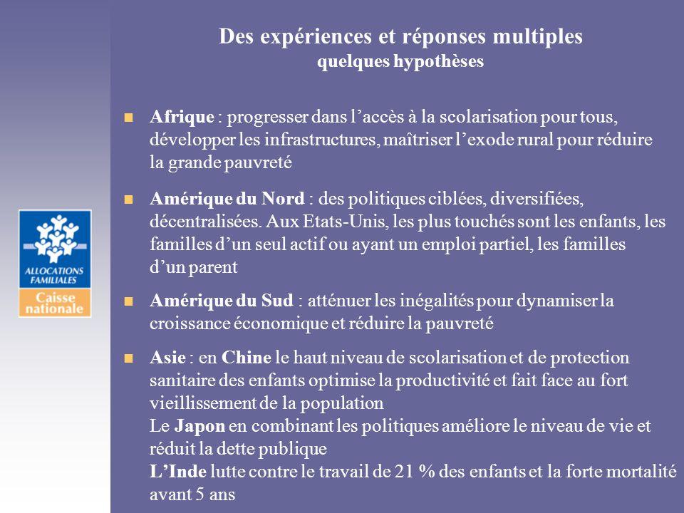 Des expériences et réponses multiples quelques hypothèses