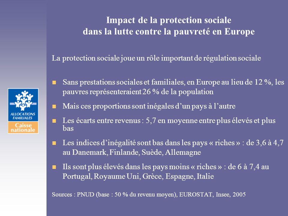 Impact de la protection sociale dans la lutte contre la pauvreté en Europe