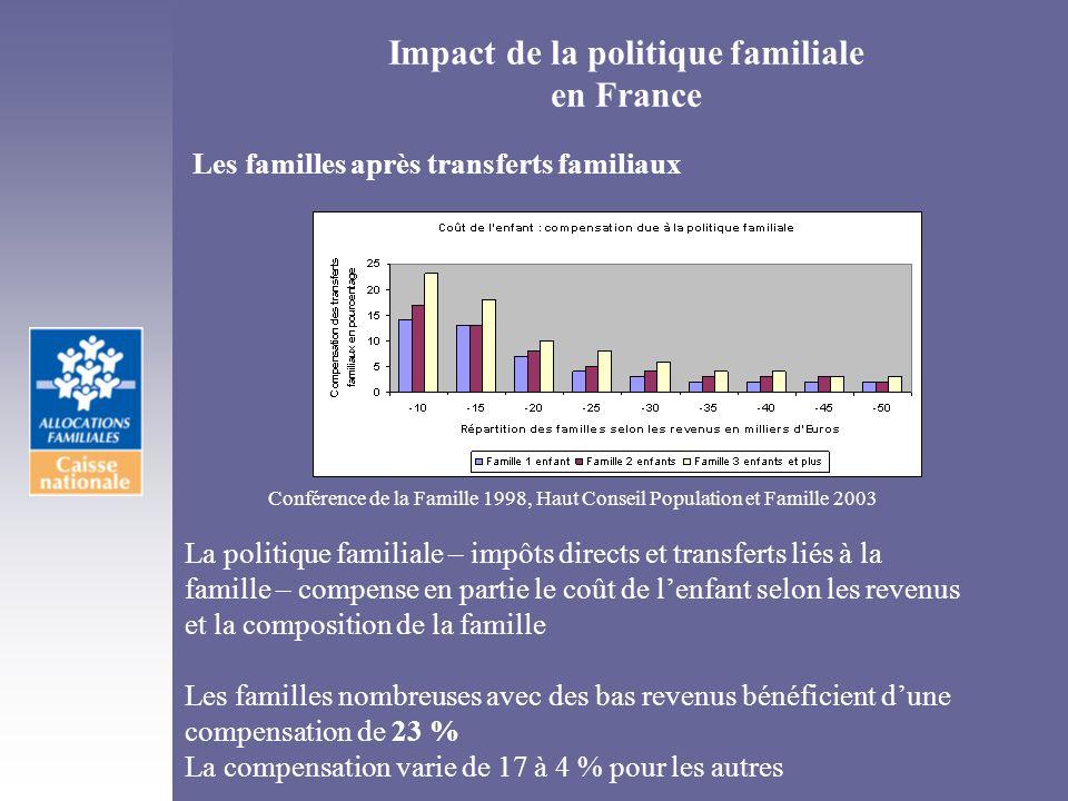 Impact de la politique familiale en France