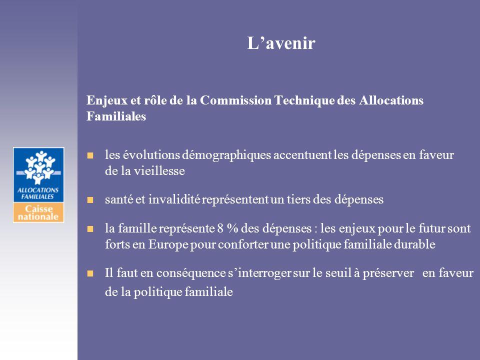 L'avenir Enjeux et rôle de la Commission Technique des Allocations Familiales.