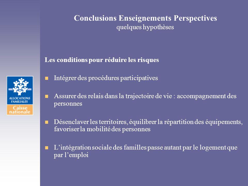 Conclusions Enseignements Perspectives quelques hypothèses