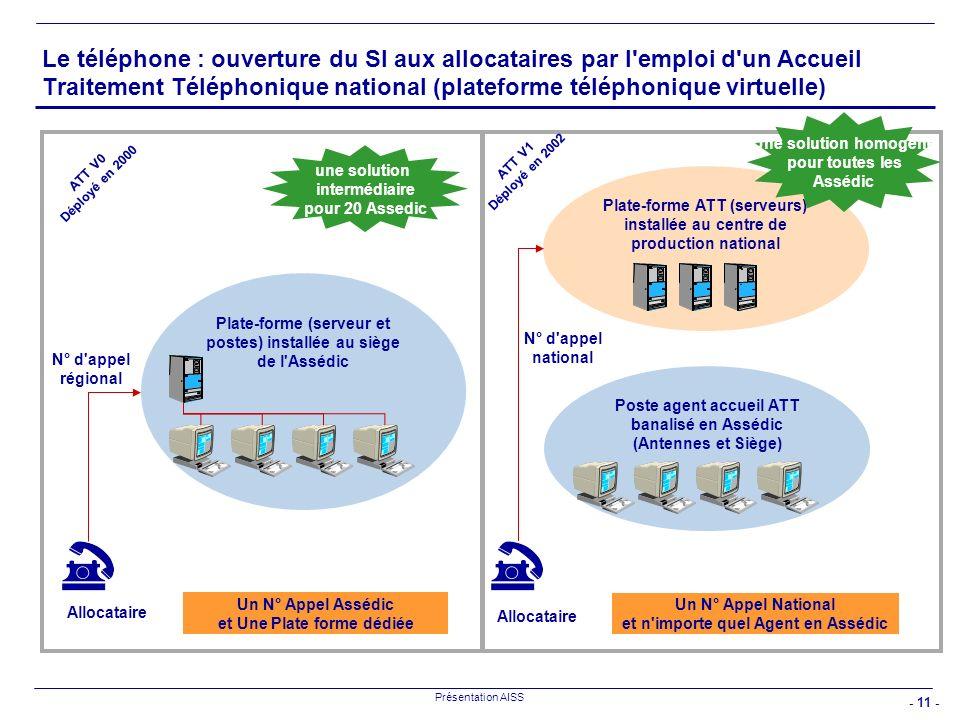 Le téléphone : ouverture du SI aux allocataires par l emploi d un Accueil Traitement Téléphonique national (plateforme téléphonique virtuelle)