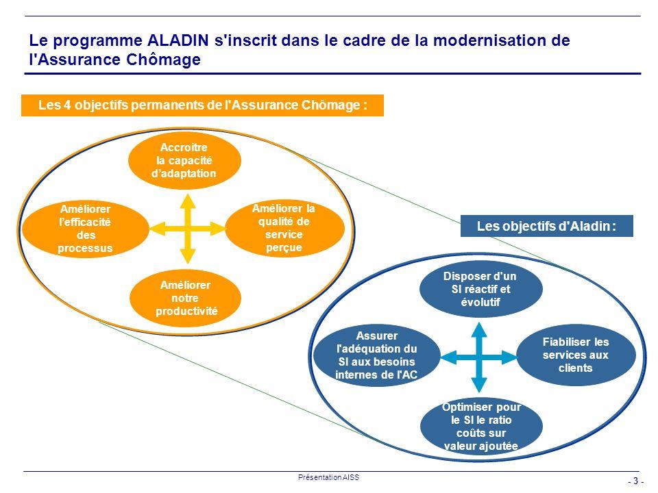 Le programme ALADIN s inscrit dans le cadre de la modernisation de l Assurance Chômage