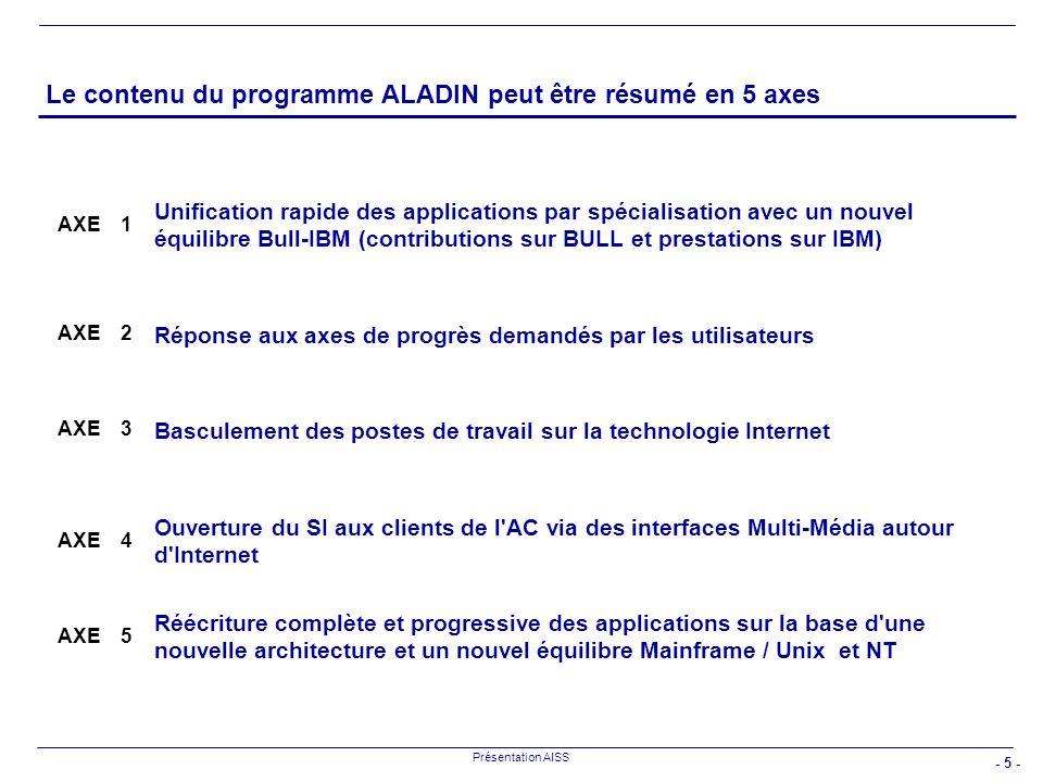 Le contenu du programme ALADIN peut être résumé en 5 axes