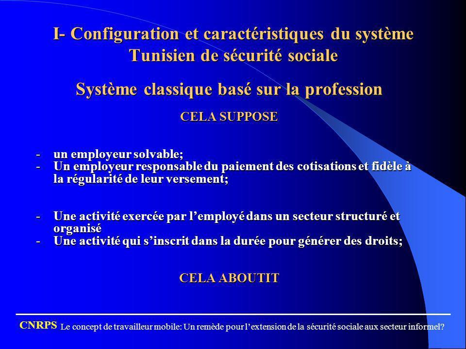 Système classique basé sur la profession