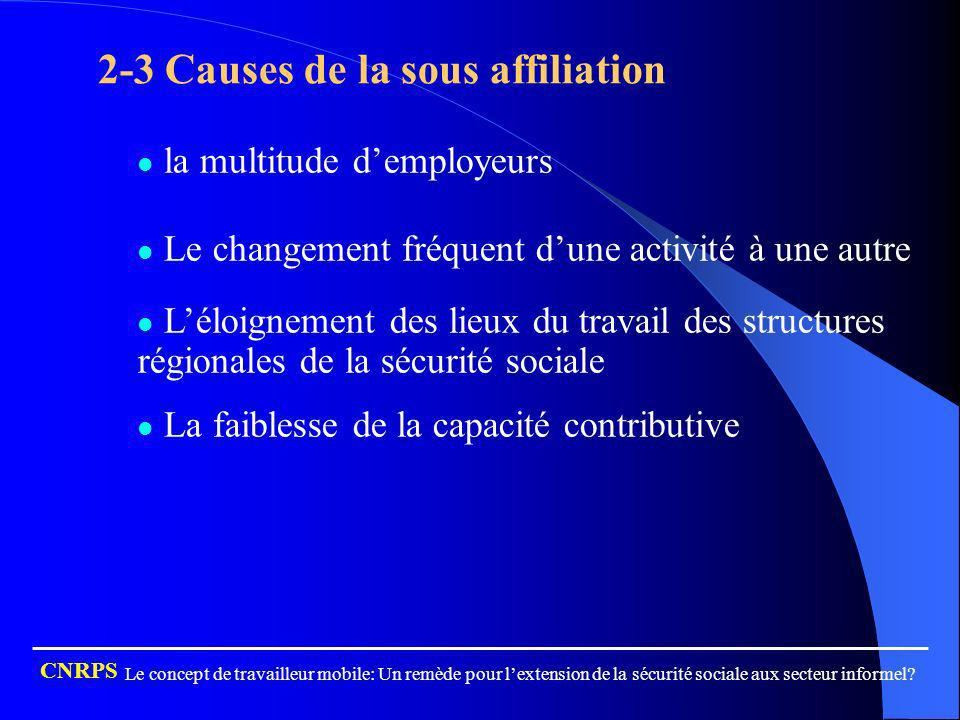 2-3 Causes de la sous affiliation