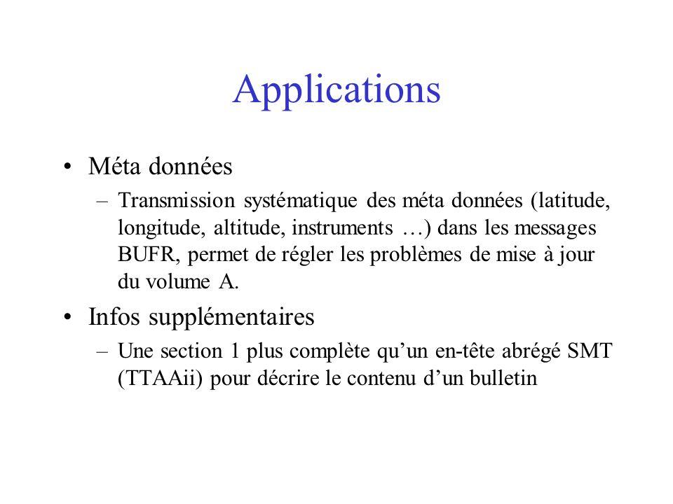 Applications Méta données Infos supplémentaires