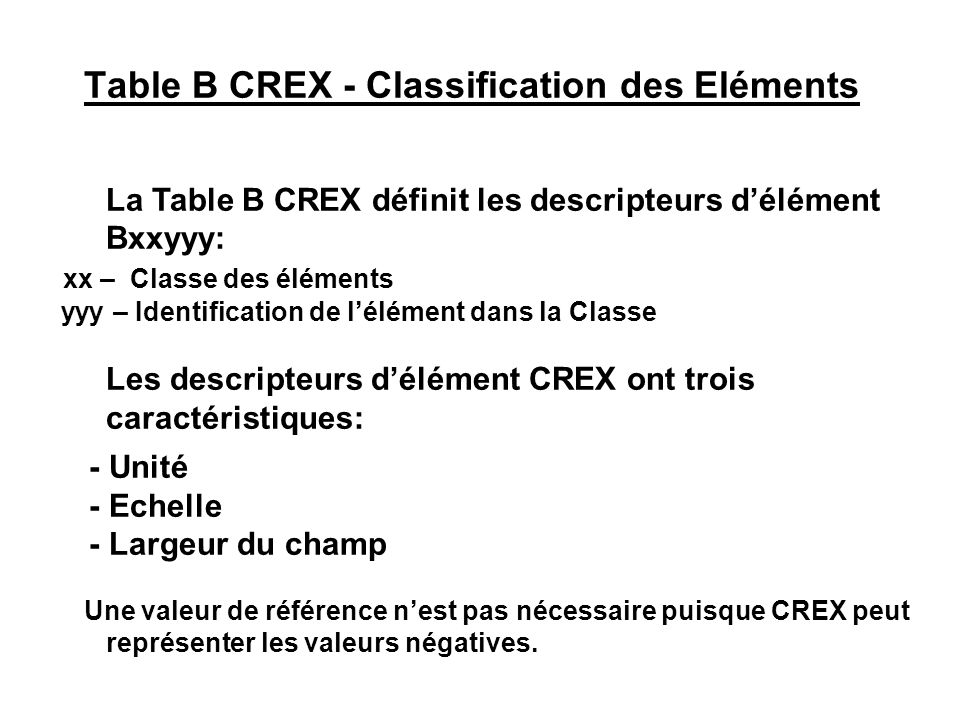 Table B CREX - Classification des Eléments