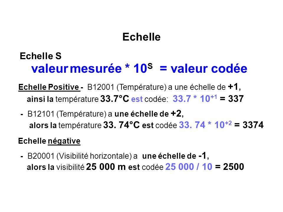 Echelle ainsi la température 33.7°C est codée: 33.7 * 10+1 = 337