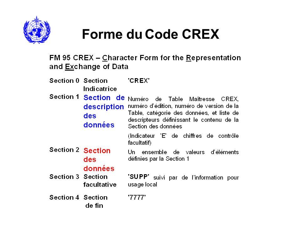 Forme du Code CREX