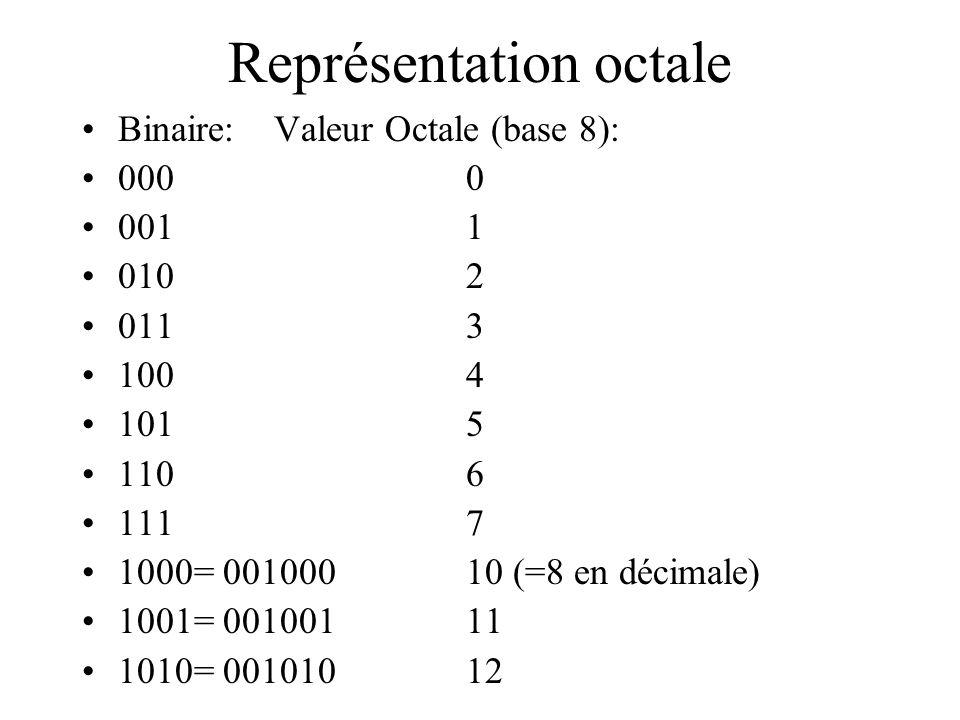Représentation octale