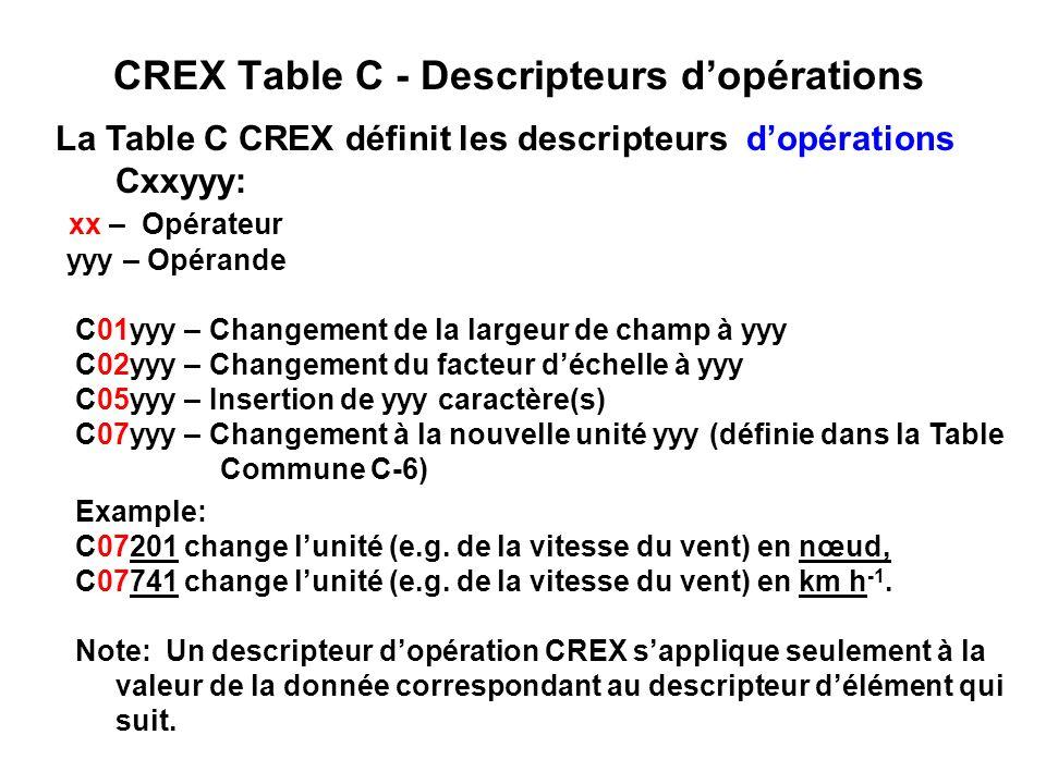 CREX Table C - Descripteurs d'opérations