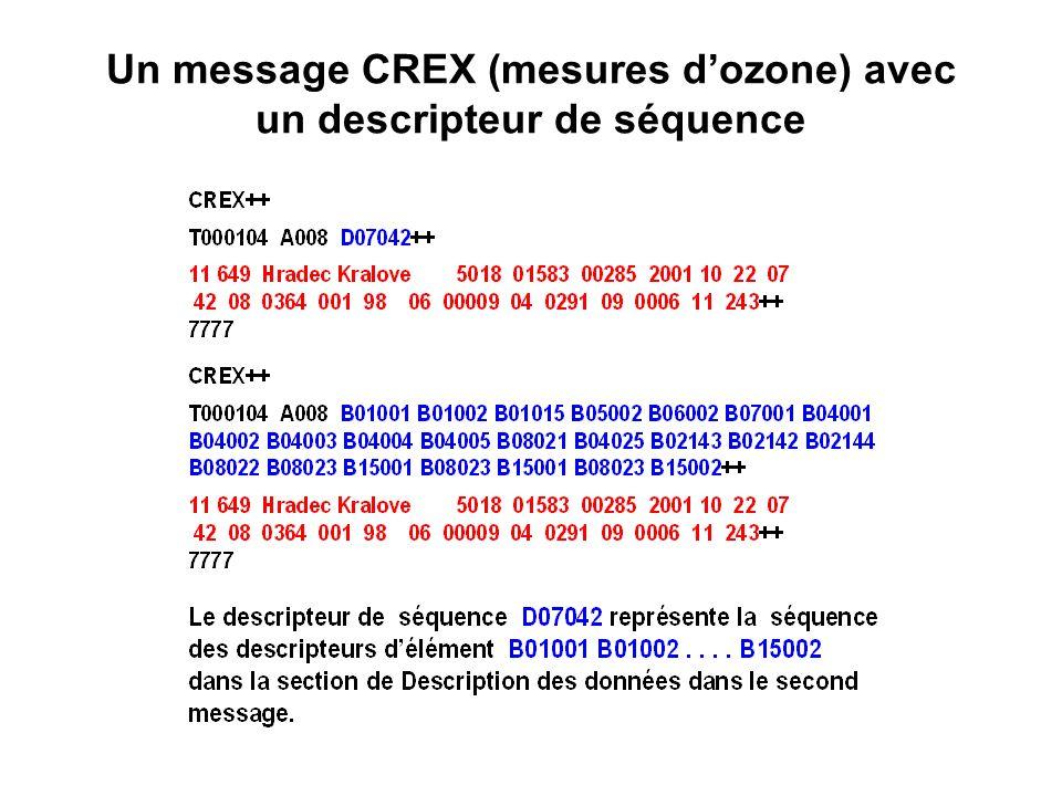 Un message CREX (mesures d'ozone) avec un descripteur de séquence