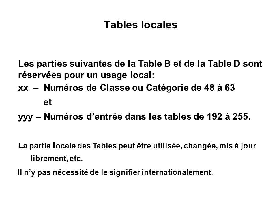 Tables locales Les parties suivantes de la Table B et de la Table D sont. réservées pour un usage local: