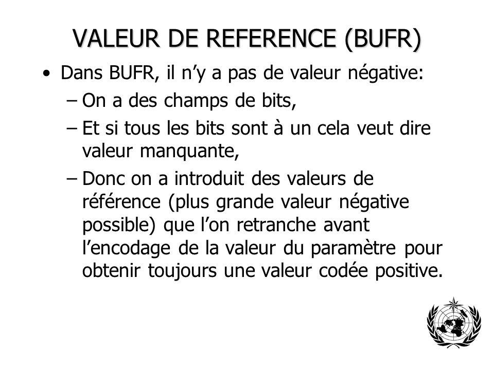 VALEUR DE REFERENCE (BUFR)