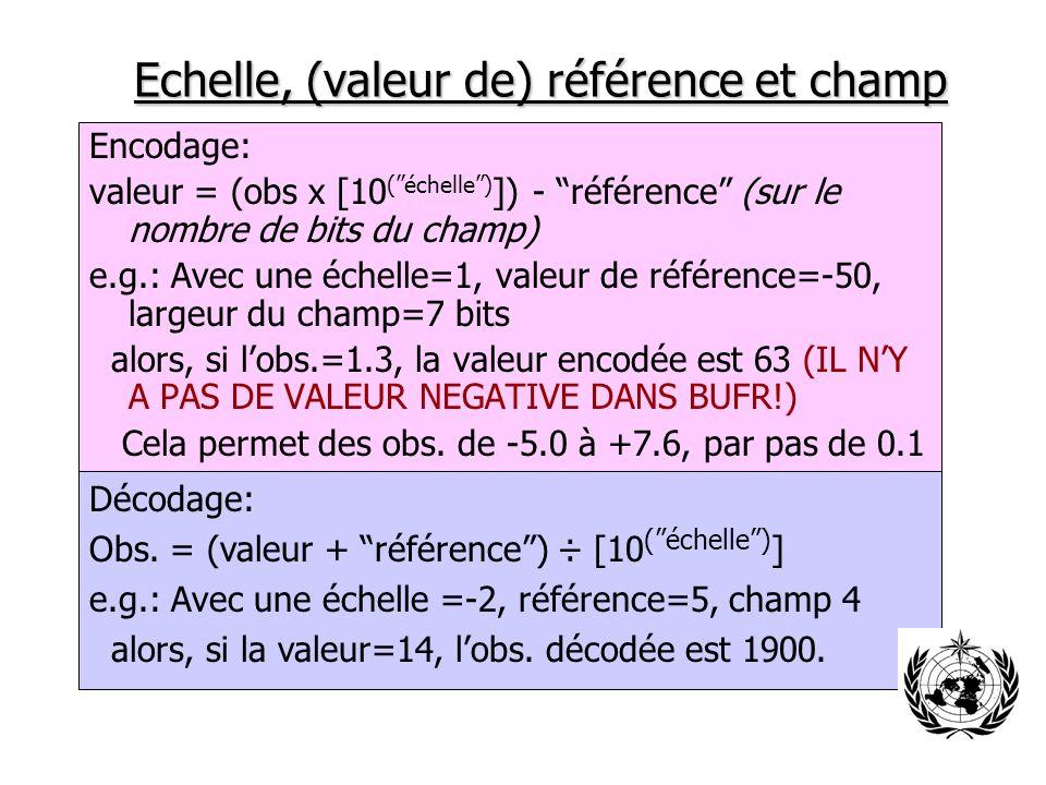Echelle, (valeur de) référence et champ