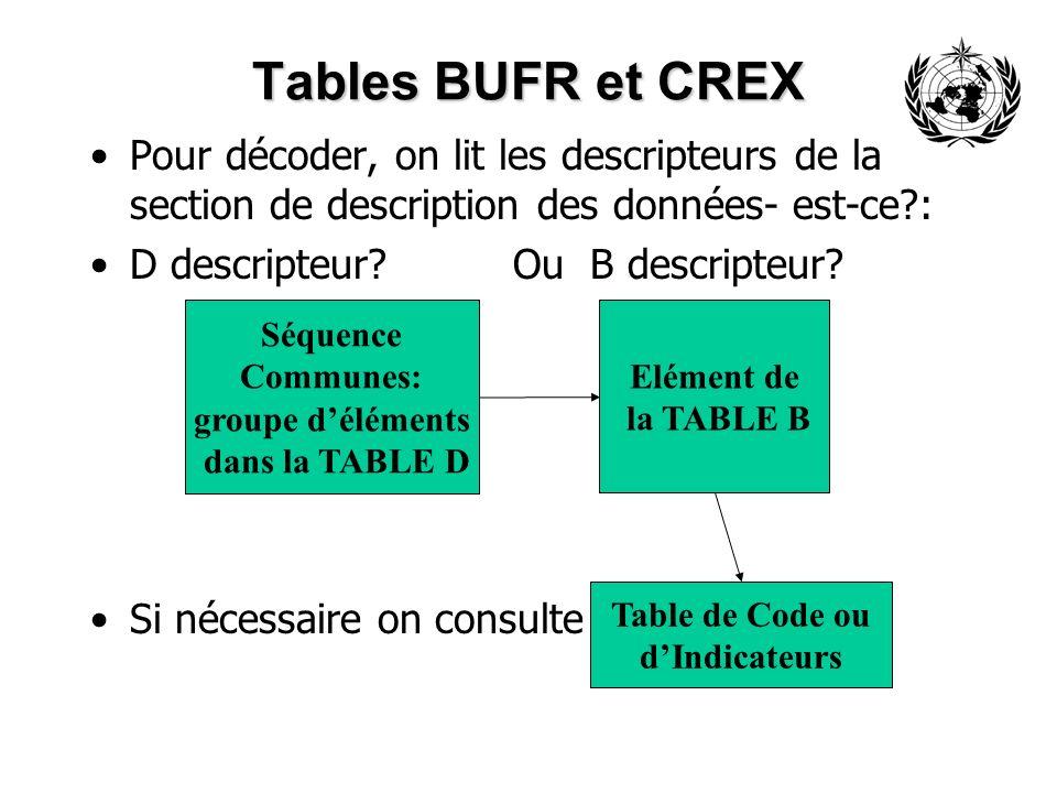 Tables BUFR et CREX Pour décoder, on lit les descripteurs de la section de description des données- est-ce :