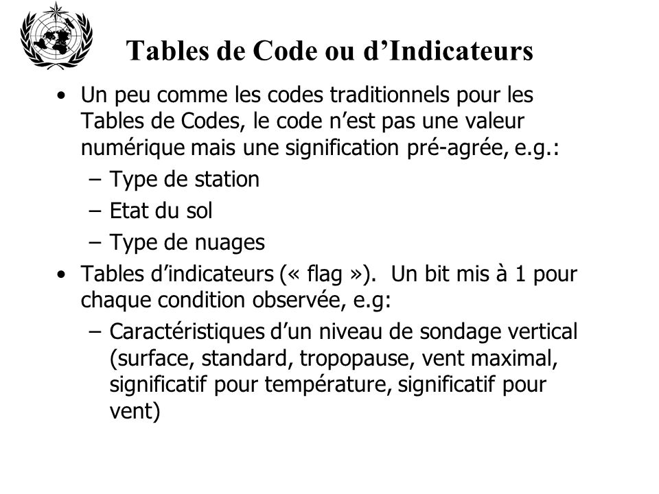 Tables de Code ou d'Indicateurs
