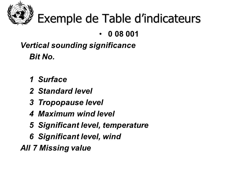 Exemple de Table d'indicateurs