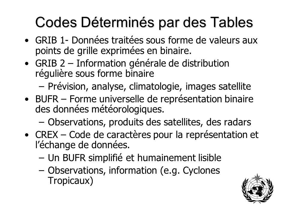 Codes Déterminés par des Tables