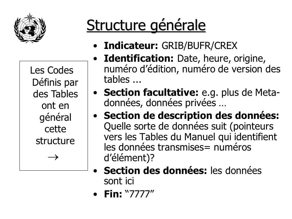 Les Codes Définis par des Tables ont en général cette structure