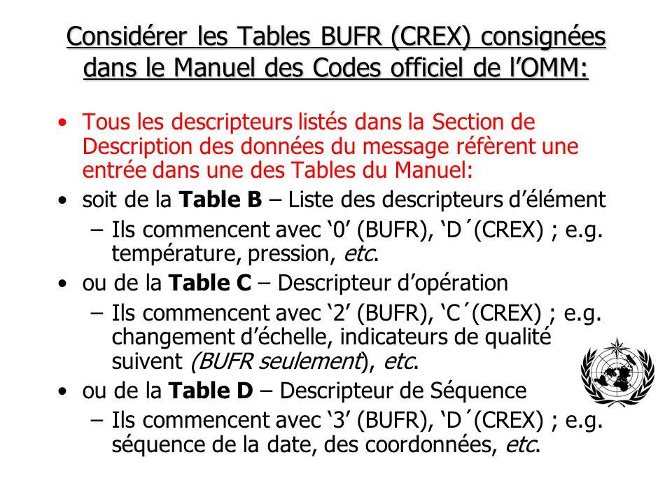 Considérer les Tables BUFR (CREX) consignées dans le Manuel des Codes officiel de l'OMM: