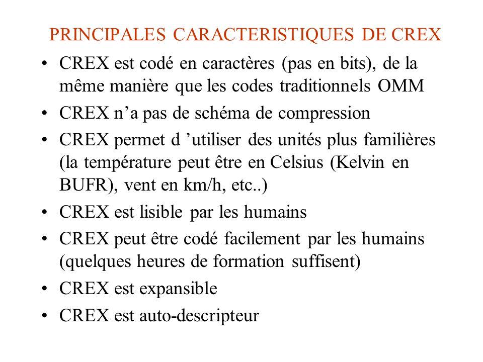 PRINCIPALES CARACTERISTIQUES DE CREX