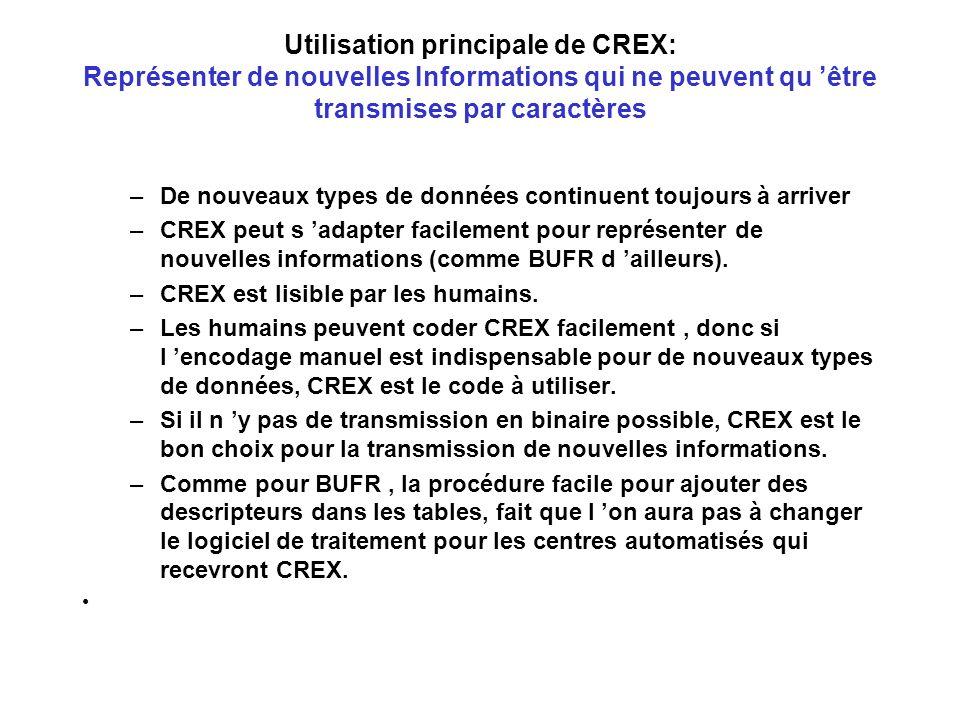 Utilisation principale de CREX: Représenter de nouvelles Informations qui ne peuvent qu 'être transmises par caractères