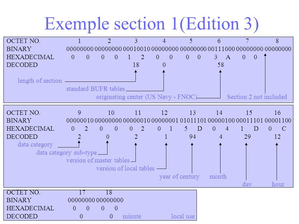 Exemple section 1(Edition 3)