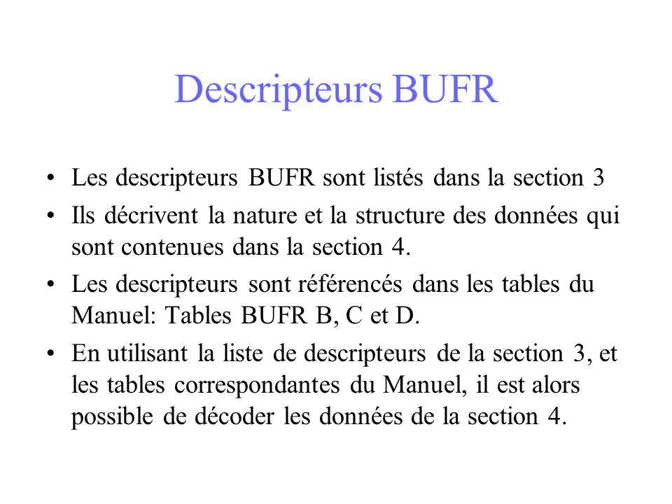 Descripteurs BUFR Les descripteurs BUFR sont listés dans la section 3