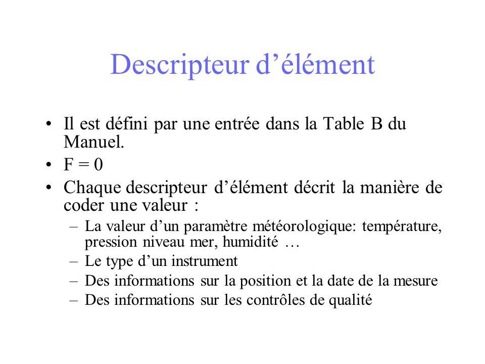 Descripteur d'élément