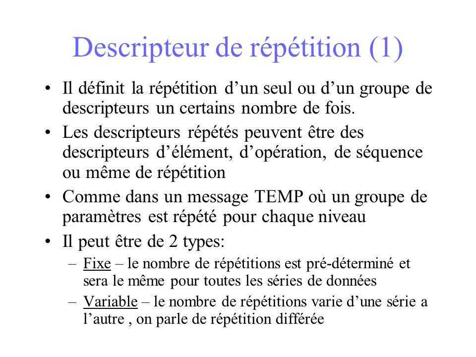 Descripteur de répétition (1)