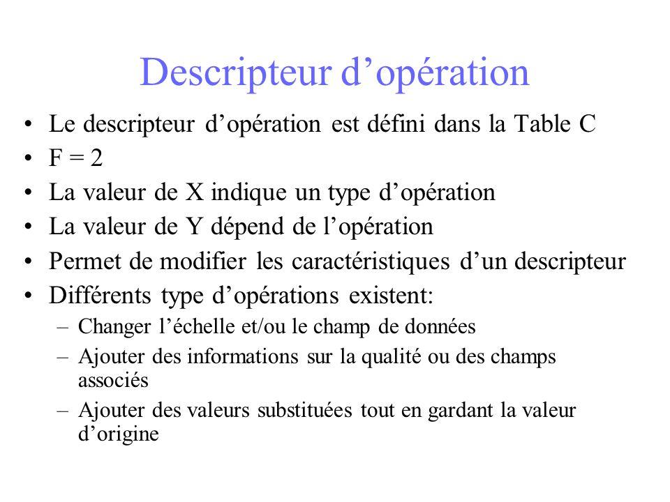 Descripteur d'opération