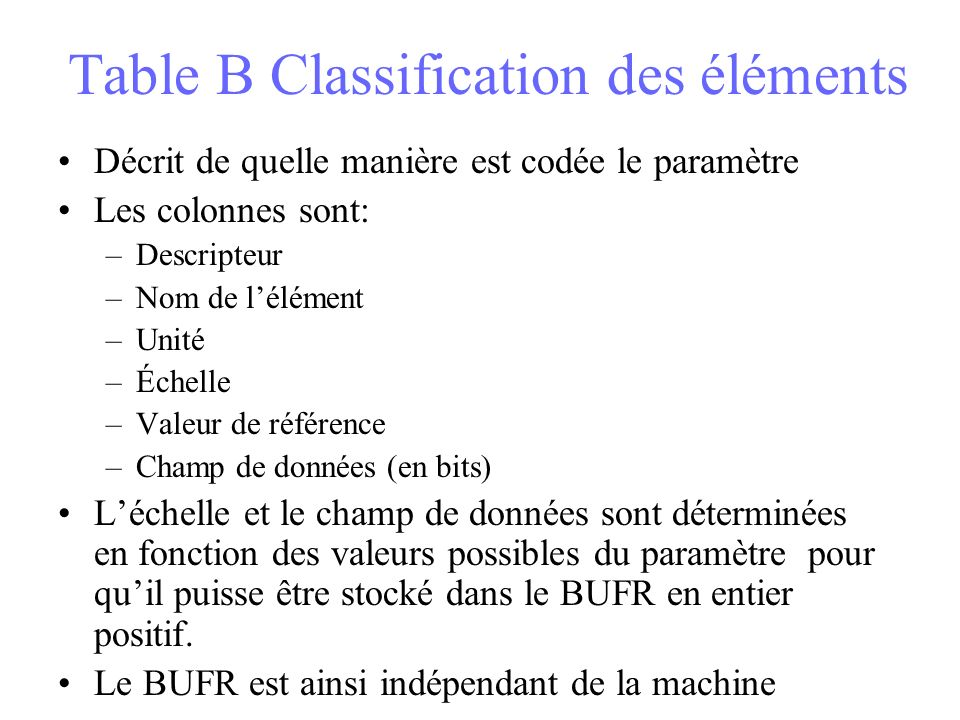 Table B Classification des éléments