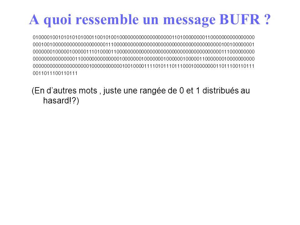 A quoi ressemble un message BUFR