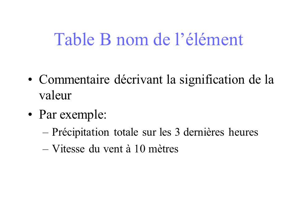 Table B nom de l'élément