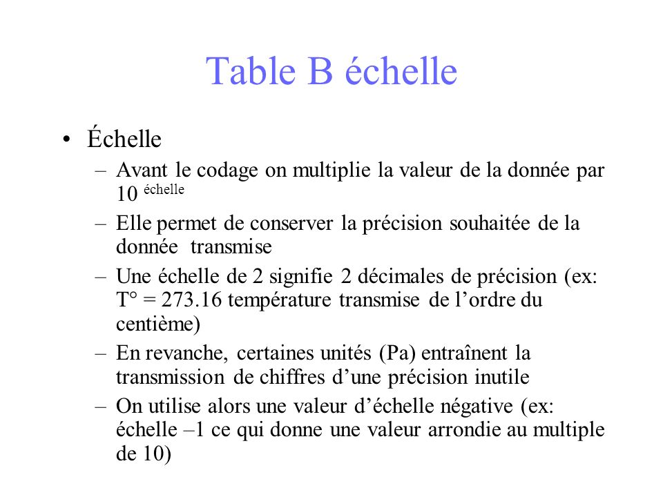 Table B échelle Échelle