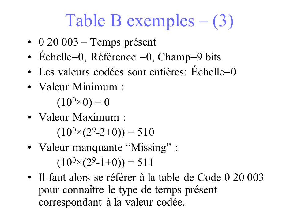 Table B exemples – (3) 0 20 003 – Temps présent