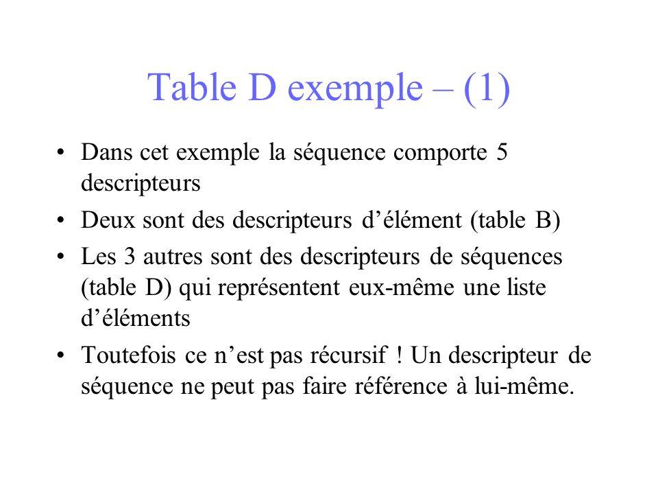 Table D exemple – (1) Dans cet exemple la séquence comporte 5 descripteurs. Deux sont des descripteurs d'élément (table B)