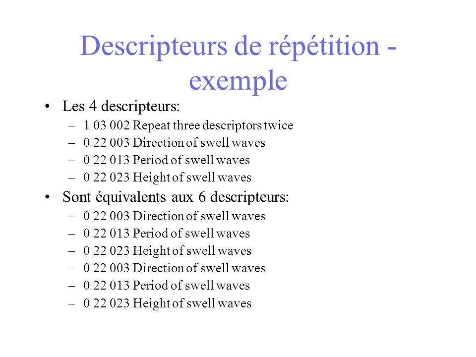 Descripteurs de répétition - exemple