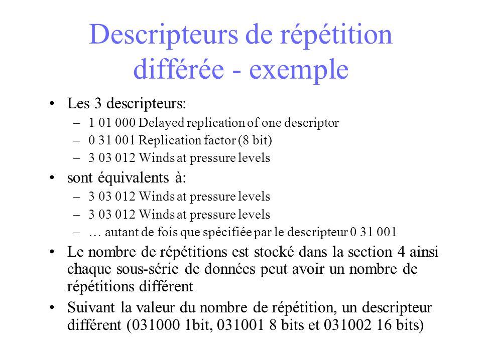 Descripteurs de répétition différée - exemple