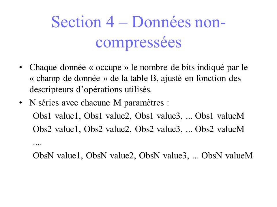 Section 4 – Données non-compressées
