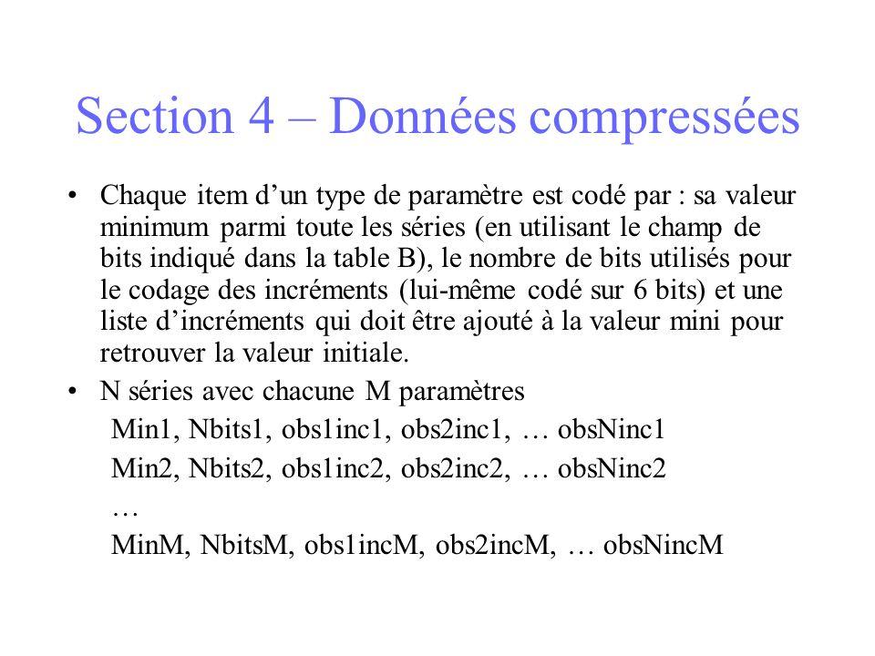 Section 4 – Données compressées