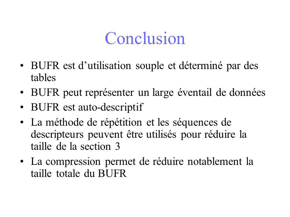 Conclusion BUFR est d'utilisation souple et déterminé par des tables