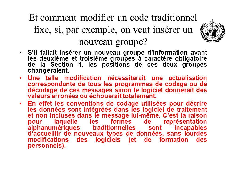 Et comment modifier un code traditionnel fixe, si, par exemple, on veut insérer un nouveau groupe