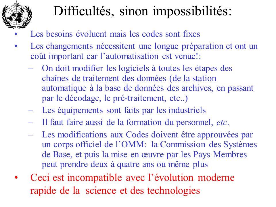 Difficultés, sinon impossibilités: