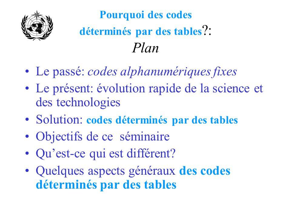 Pourquoi des codes déterminés par des tables : Plan