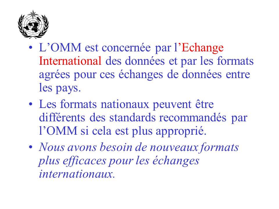 L'OMM est concernée par l'Echange International des données et par les formats agrées pour ces échanges de données entre les pays.