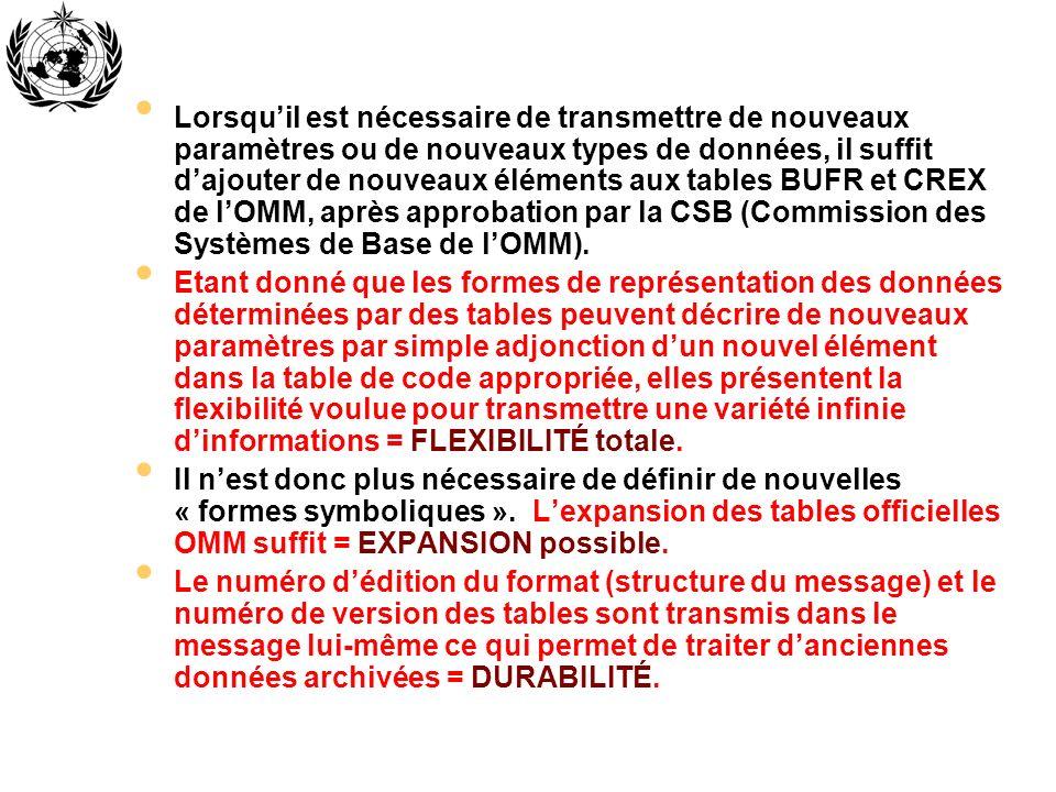 Lorsqu'il est nécessaire de transmettre de nouveaux paramètres ou de nouveaux types de données, il suffit d'ajouter de nouveaux éléments aux tables BUFR et CREX de l'OMM, après approbation par la CSB (Commission des Systèmes de Base de l'OMM).